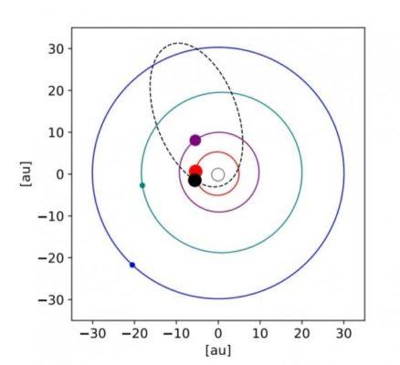 orbita pianeta HR 5183b