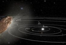 cometa 2I/Borisov sistema solare