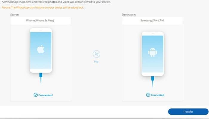 Wondershare Trasferire Messaggi Di Whatsapp Da Android Ad Iphone In Un Click