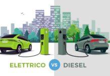 5 motivi per cui un'auto diesel è meglio di una elettrica