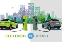 Diesel meglio dell'elettrico per 5 motivi fondamentali, ecco quali