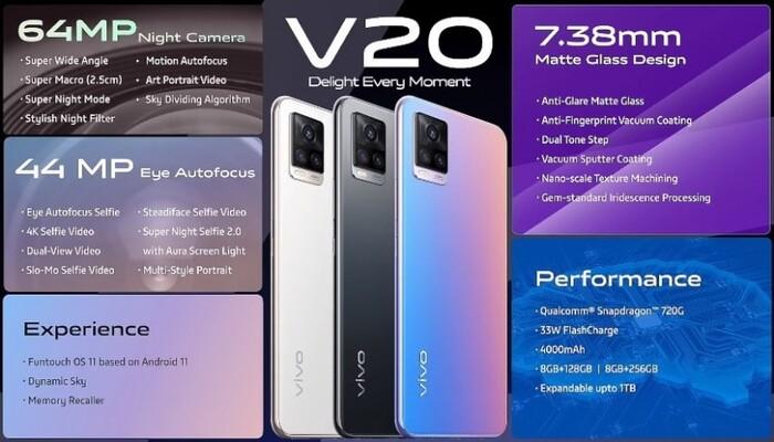 Vivo V20 versione globale in Italia