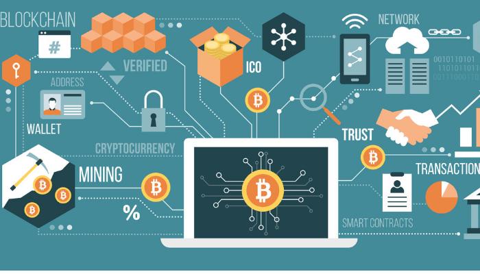 commercio di crypto ai di